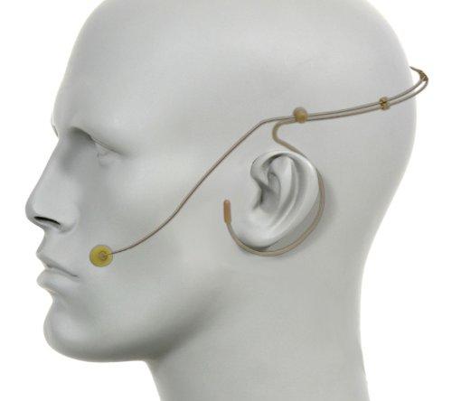 Pyle-Pro PMHM2 Omni-directional Head Worn Microphone (3.5mm / 1/4'')
