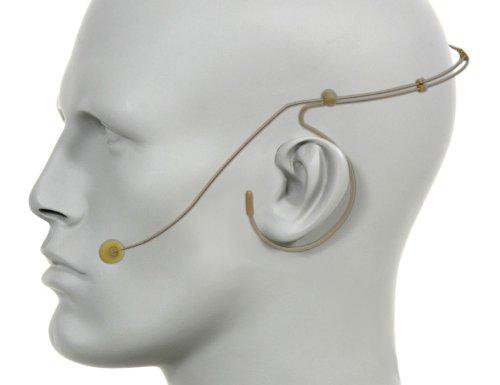 Pyle-Pro PMHMS20 Wired Headset Boom Mini XLR Omni-Directional  Microphone